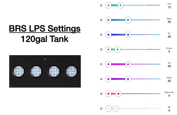 LPS Settings for a 120 gallon using Hydra 64 LED Light