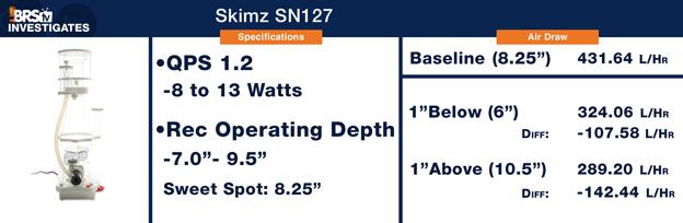Skimz SN127 DC Protein Skimmer
