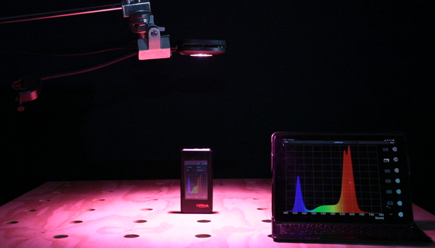 Spectral Plot Testing Station