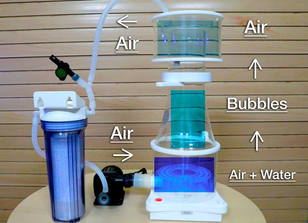 Recirculating CO2 scrubber installation diagram