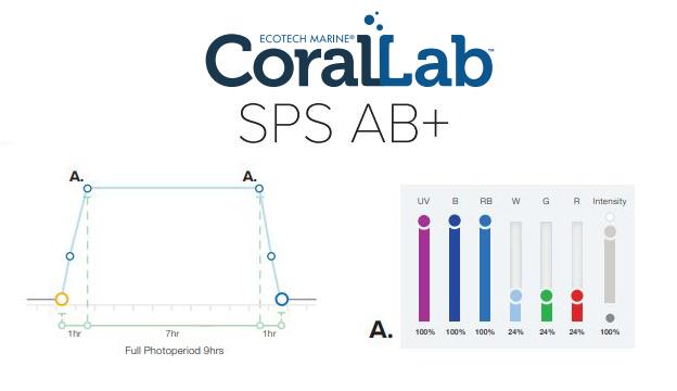 EcoTech CoralLab SPS AB+ Spectrum