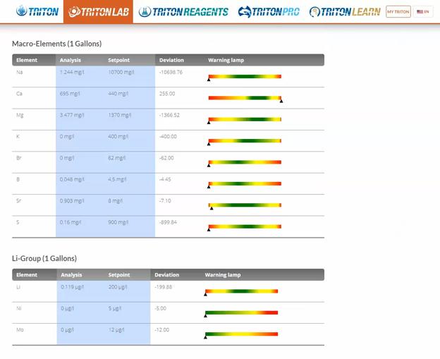 ICP Test Result screenshot